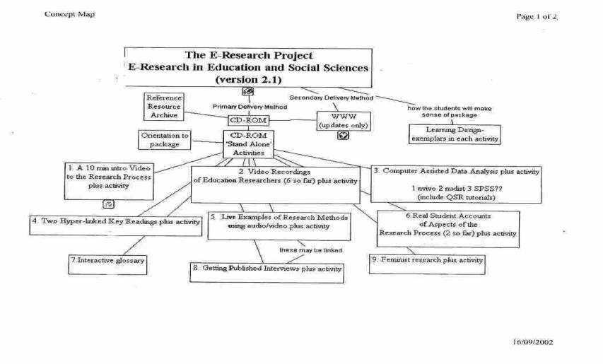 Research in Education and Social Work - Research - The